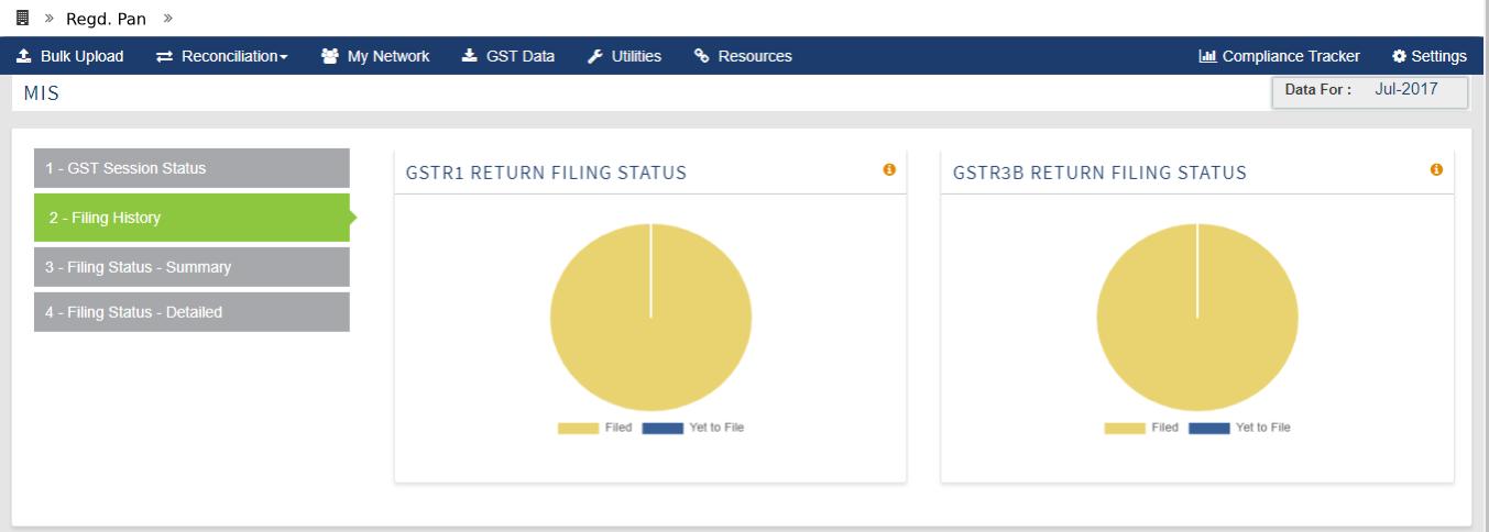 GST Filing History