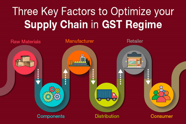 Three Key Factors to Optimize your Supply Chain in GST Regime