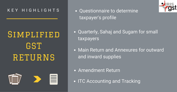 Overview of New Simplified GST Returns